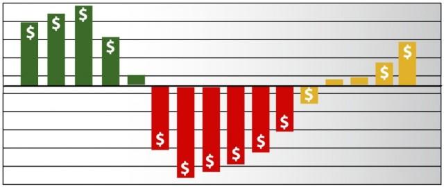 Budget-Graph-1024x433