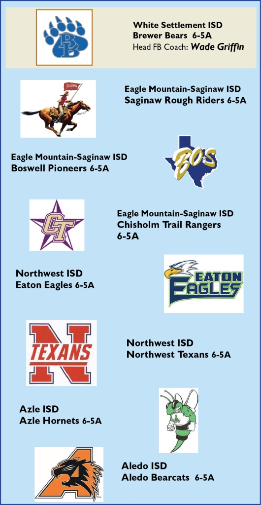 New UIL 2016